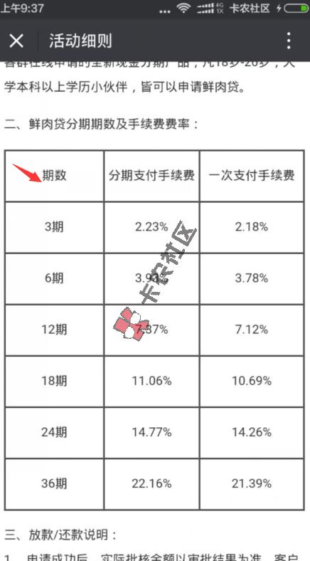 浦发银行最新现金分期 小鲜肉可以贷款了82 / 作者:阿珂 /