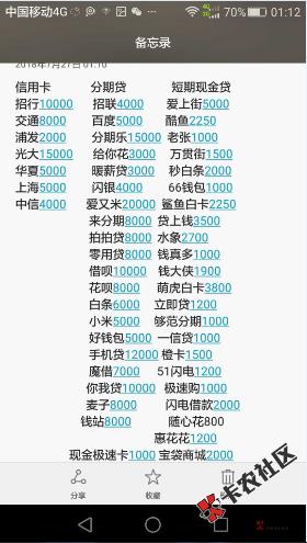 #晒口子清单有奖#还记得你撸过多少口子了吗?58 / 作者:卡农110 /
