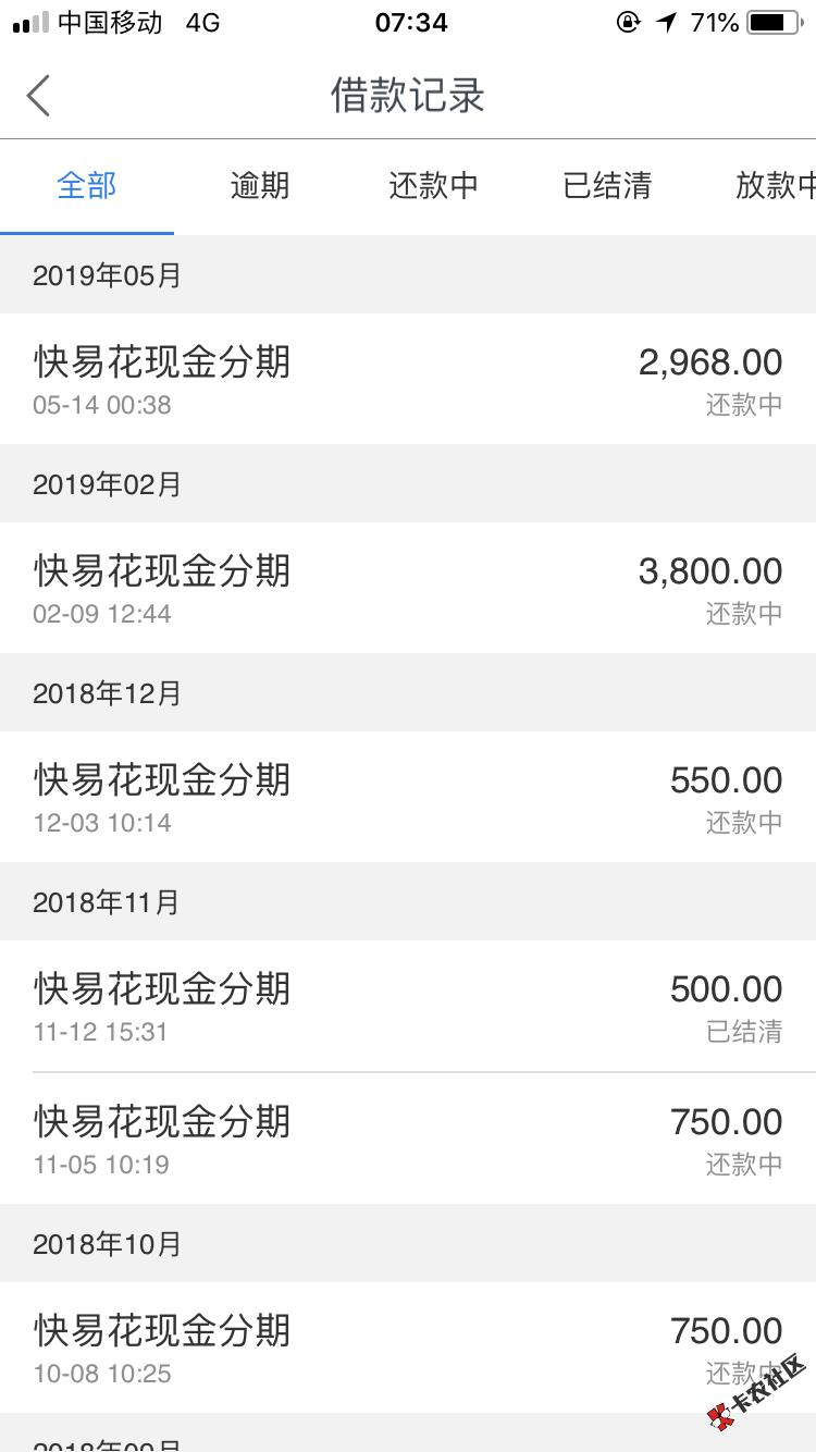 热门下款推荐:【快易花】稳定放款中,有需要的可以来7 / 作者:卡农小宅 /