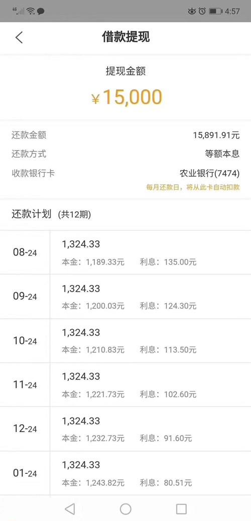 #解忧钱庄#热炒新口子,独家租房分期,30分钟放款,当天...35 / 作者:卡农小蛋 /