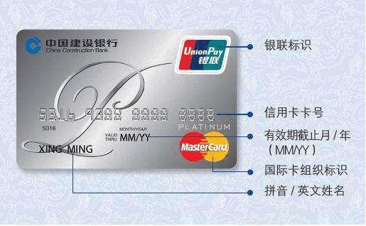 信用卡为什么要设置有效期?到期怎么办?70 / 作者:飞泉鸣月 /