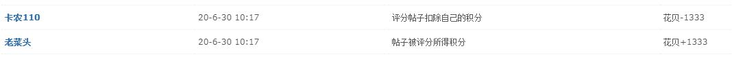 #爱上街#评测名单发奖开始44 / 作者:卡农110 /