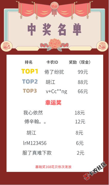 中奖名单.png